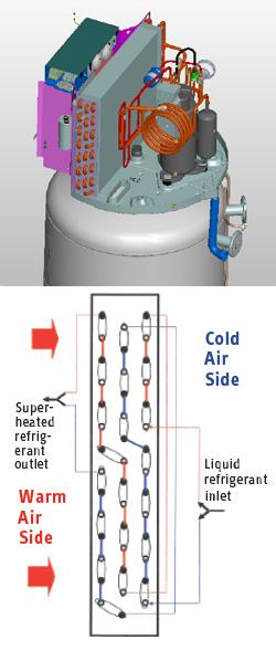 Accelera 174 E Heat Pump Water Heaters Stiebel Eltron Americas