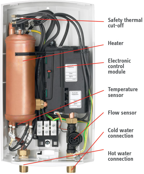 DHC Tankless Electric Water Heaters Stiebel Eltron Americas